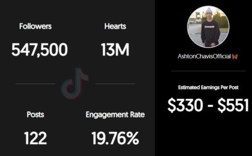 Ashton Chavis estimated TikTok earnings per sponsored post