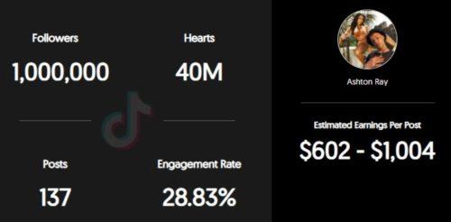 Ashton Ray's estimated TikTok earning
