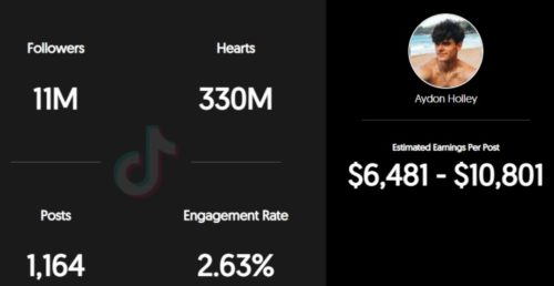 Aydon Holleys estimated TikTok earning