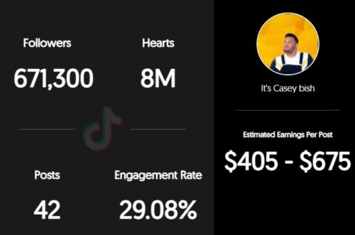 Casey Faatiliga-Melovidov estimated TikTok earnings per sponsored post