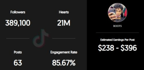 Cyril Boots estimated TikTok earning