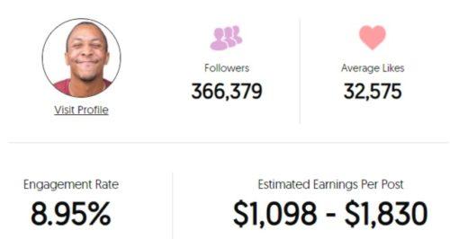 Dexton Crutchfield estimated Instagram earnings per sponsored post
