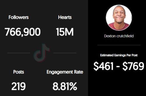 Dexton Crutchfield estimated TikTok earnings per sponsored post