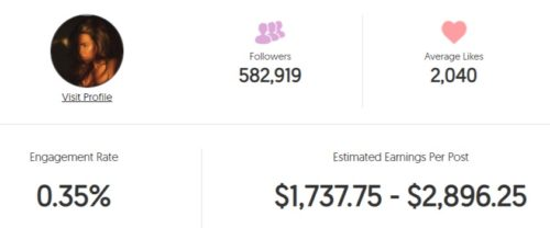 Emma rose's estimated Instagram earning