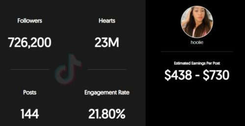 Julie Sofia estimated TikTok earning
