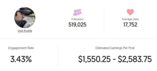 Justin's estimated Instagram earning