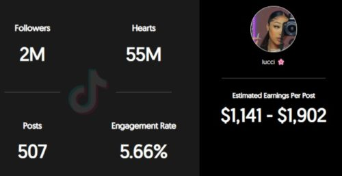 Lucianna Sanchez estimated TikTok earning