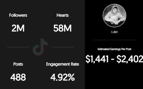 Luke Wright estimated TikTok earnings per sponsored post