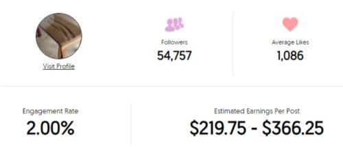 Andrew Klein estimated Instagram earning