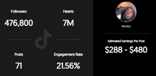 Randy's estimated TikTok earning