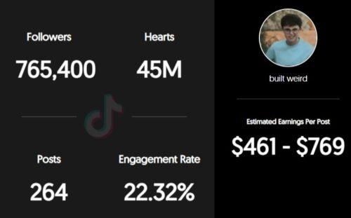 Riley Rambo estimated TikTok earnings per sponsored post