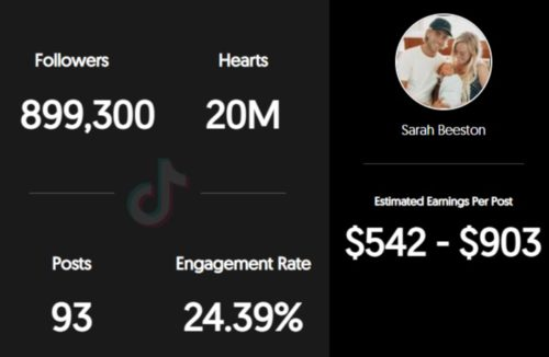 Sarah Beeston estimated TikTok earnings per sponsored post