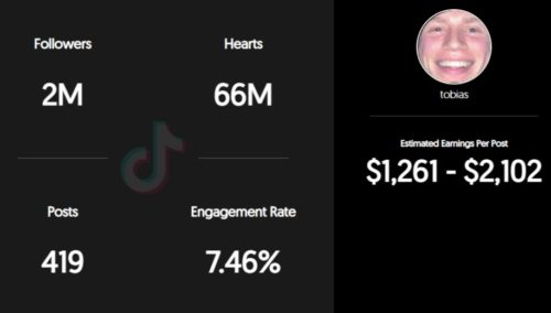 Tobias''s Estimated TikTok earning