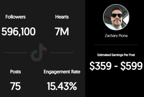 Zachary Piona estimated TikTok earnings per sponsored post