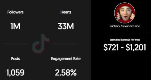 Zachary Rice Zachary Rice estimated TikTok earningTikTok earning