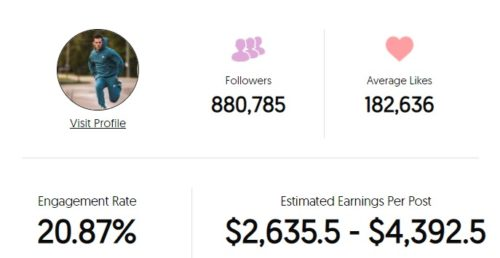 Daniel Labelle estimated Instagram earnings per sponsored post
