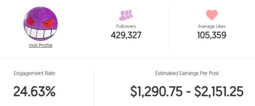 Emma Langevin estimated Instagram earning