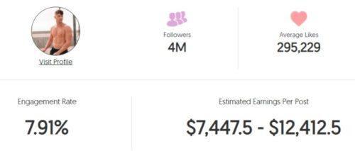 Harry Jowsey estiamted Instagram earning