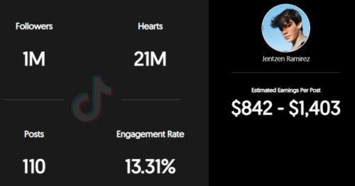 Jentzen Ramirez estimated TikTok earning