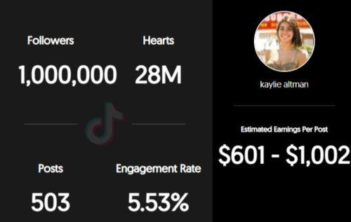 Kaylie Altman estimated TikTok earnings per sponsored post