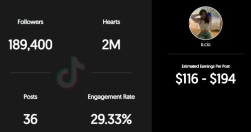 Lucia Manfredi Estimated TikTok earning
