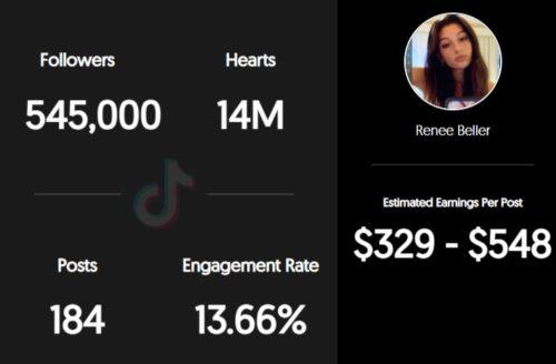 Renee Bellerive estimated TikTok earnings per sponsored post