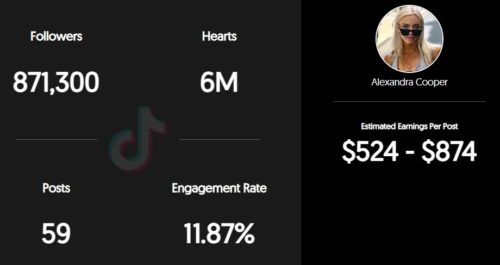 Alexandra Cooper estimated TikTok earning