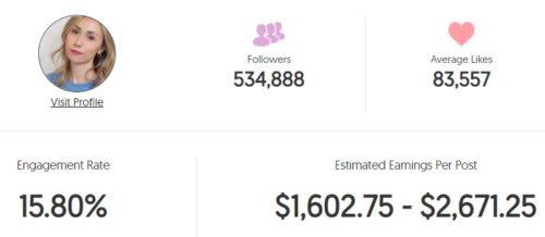 Caitlin Reilly estimated Instagram earning