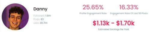 Danny Turner estimated Instagram earning
