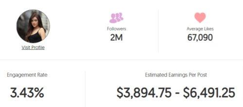 Mika estiamted Instagram earning
