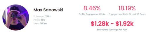 max Sanowksi's estimated TikTok earning