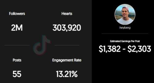 Evan Berger estimated TikTok earning