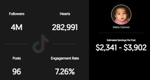Marly's estimated TikTok earning