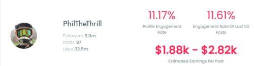 PhiltheThrill estimated TikTok earning