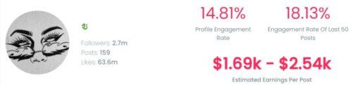 Syera Plitt's estimated TikTok earning
