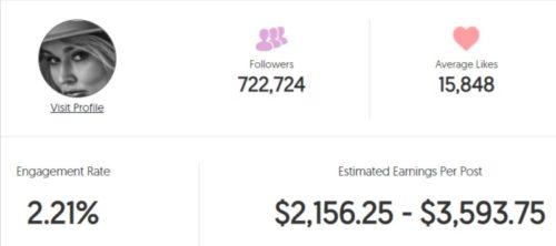 Hunter Mcgrady's estimated Instagram earning