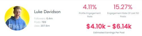 Luke Davidson estimated TIkTok earning