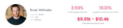 Brody Wellmaker TikTok earning