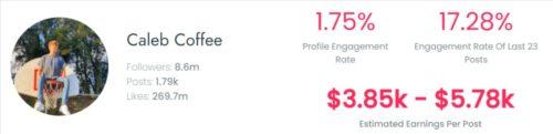 Caleb's estimated TikTok earning
