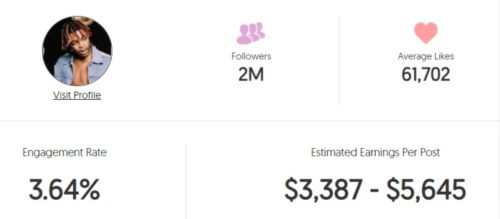 Chris's estimated Instagram earning