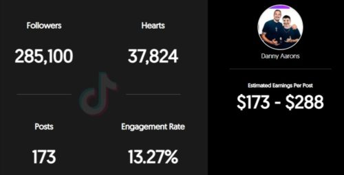 Danny's estimated TikTok earning