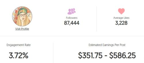 Elsa Rhae's estimated Instagram earning