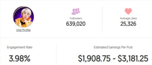 JianHao's estimated Instagram earning