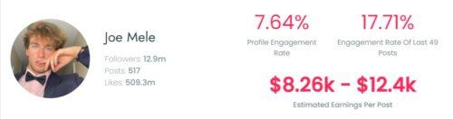 Joe's estimated TikTok earning