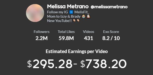 Melissa Metrano TikTok earning