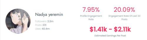 Nadya's estimated TikTok earning