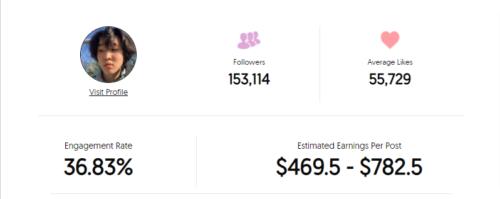 Sean Kwak Instagram earning