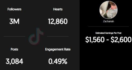 Zachary's estimated TikTok earning