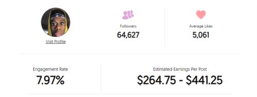 Acrello Instagram earning
