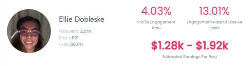 Ellie's estimated TikTok earnings